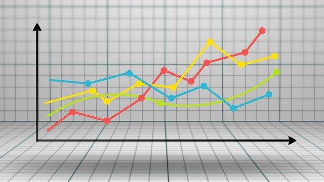 National Oilwell Varco Inc. [NOV] fiel in diesem Jahr bisher um -53,09%. Was jetzt?